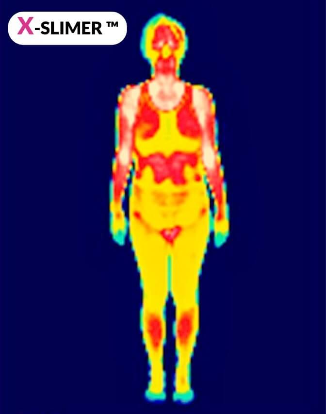 Działanie Slimesil termogeneza